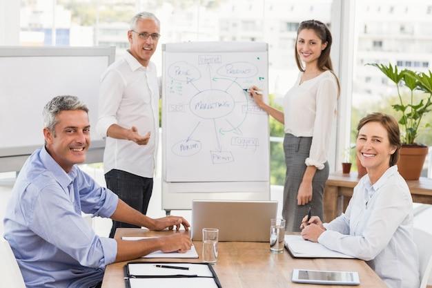 Gente di affari sorridente che ha una riunione