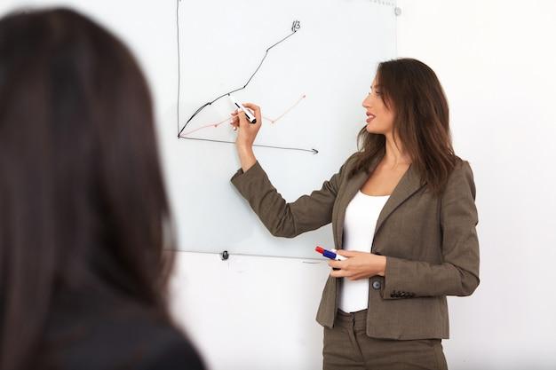 Giovane donna sorridente di affari che traccia un grafico su una lavagna a fogli mobili.
