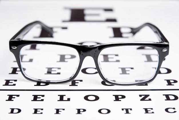 Gli occhiali giacciono sul tavolo per la visita oculistica