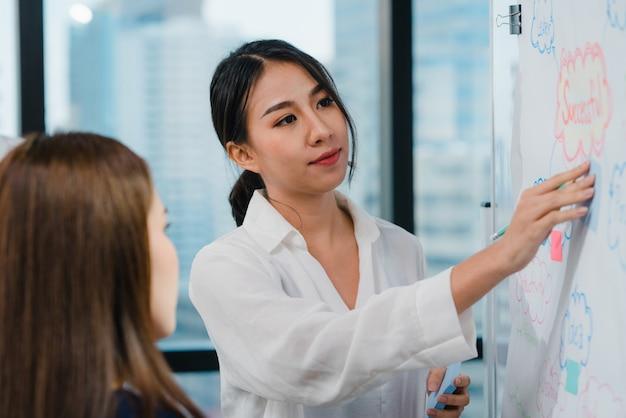 Gli uomini d'affari e le donne di affari dell'asia che incontrano le idee di brainstorming che conducono i colleghi di progetto di presentazione di affari che lavorano insieme progettano la strategia di successo godono del lavoro di squadra in piccolo ufficio moderno.