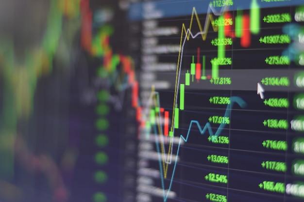 Grafico del grafico del mercato azionario con la fine dello schermo del monitor del mercato di commercio di borsa di commercio di investimento dell'indicatore su
