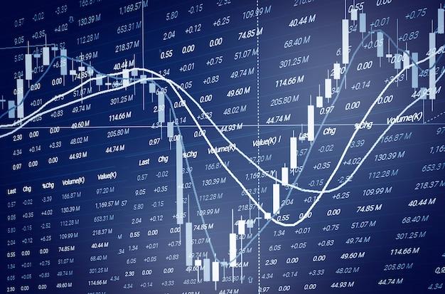 Grafico finanziario del mercato azionario di analisi del grafico del grafico commerciale. grafico del mercato azionario o forex trading e indicatore del grafico a candele per investimenti finanziari