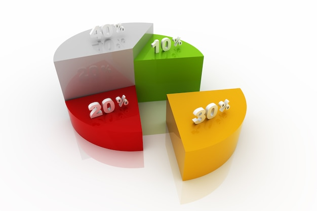 I passi di affari moderni all'insegna di opzioni di grafici e di grafici di successo