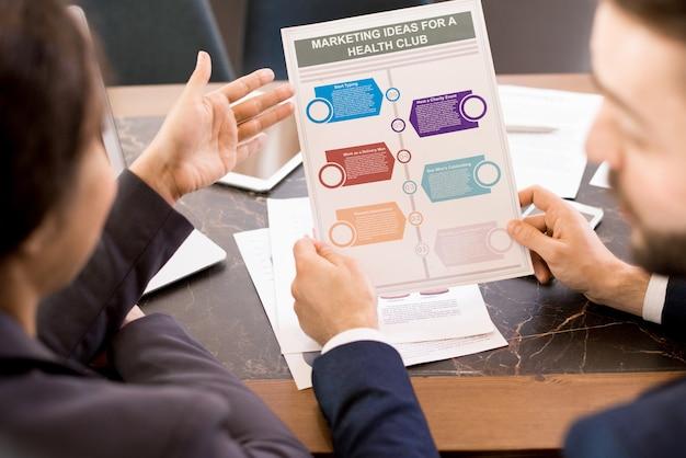 Idea di marketing per centro benessere