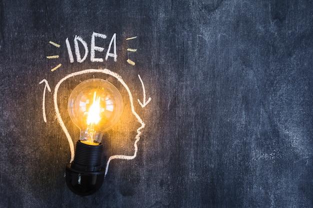 Idea illuminata lampadina all'interno del contorno disegnato faccia sulla lavagna