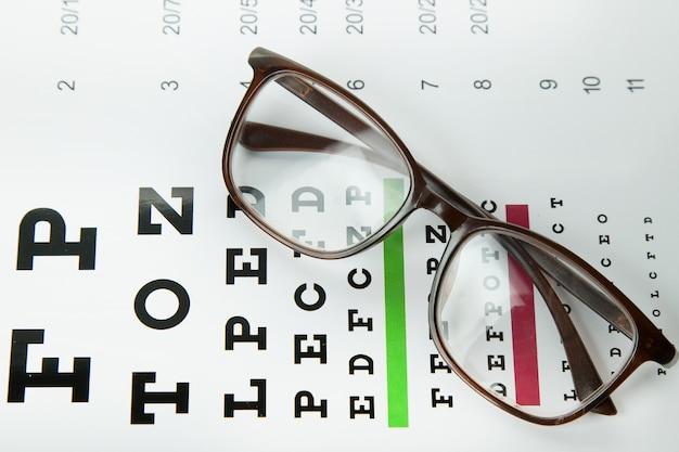 Il diagramma di controllo degli occhi occhiali optometry sfondo medico.