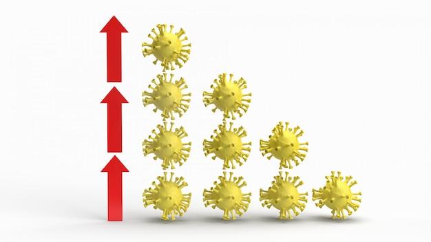 Il grafico dei virus su sfondo bianco per il rendering 3d del contenuto di coronavirus