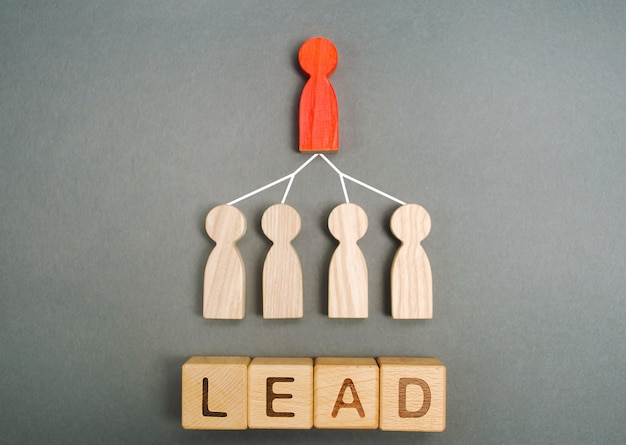 Il leader è associato ai dipendenti e alla parola lead. sistema gerarchico di affari