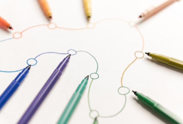 Immagine del percorso lineare dipinta con pennarelli