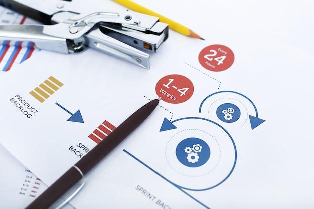 Immagine della penna e della cucitrice meccanica sul documento finanziario.