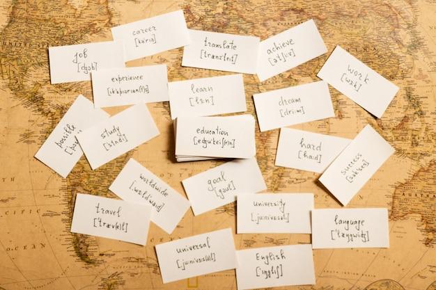 Imparare le parole inglesi. formazione scolastica