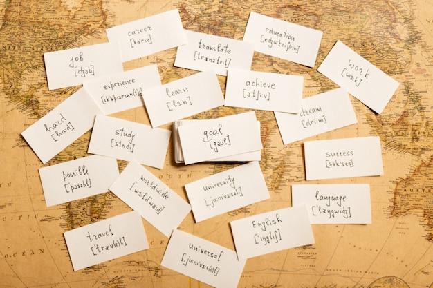 Imparare le parole inglesi. obbiettivo