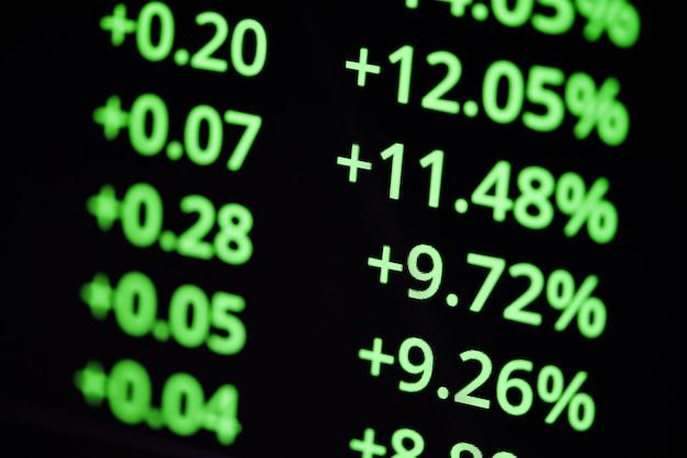 Indicatore di investimento analisi