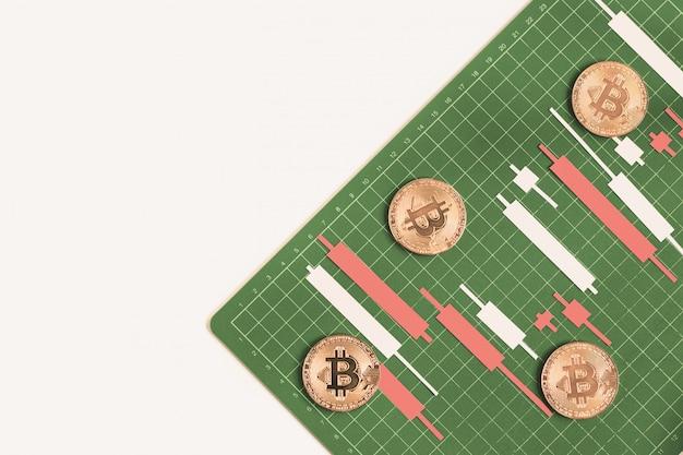 La tabella del candlestick fa da carta di colore bianco e rosso sul bordo verde con le linee della griglia