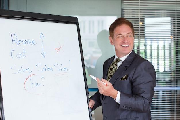 Leader di business felice dare presentazione