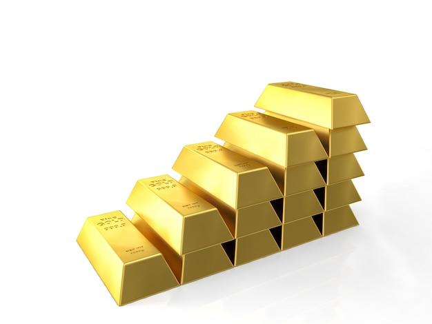 Lingotto d'oro