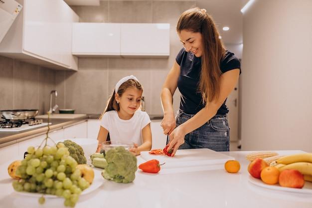 Madre con la piccola figlia che cucina insieme alla cucina