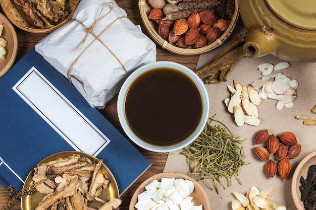 Medicina tradizionale cinese, libri di medicina cinese