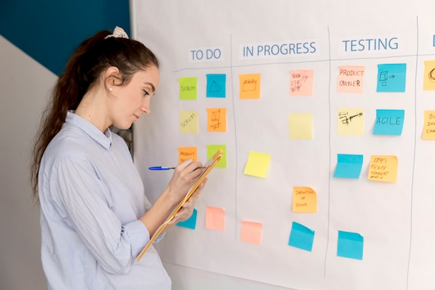 Metodo di mischia di pianificazione della donna