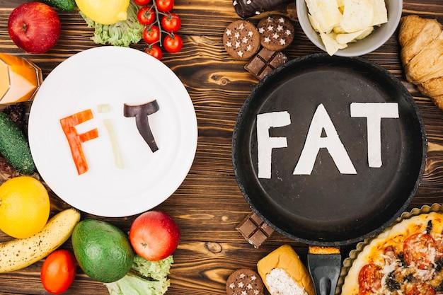 Misura vs grasso