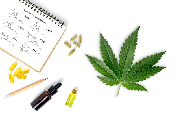Molecola di cannabis. formula chimica di cannabis o canapa o marijuana. concetto verde