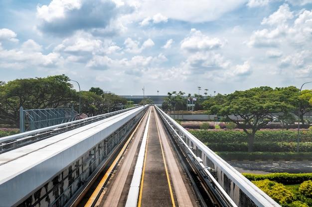 Movimento della ferrovia ad alta velocità