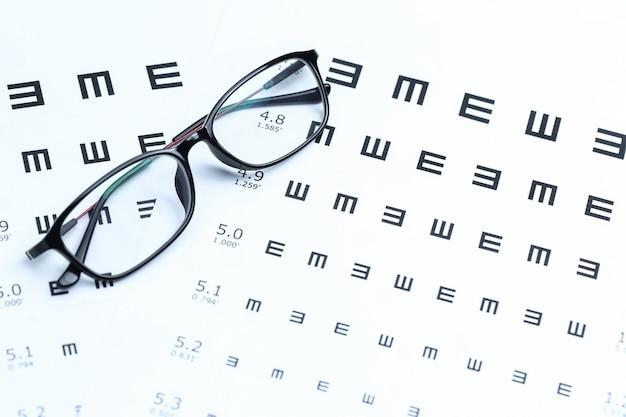 Occhiali e grafico a occhio su sfondo bianco