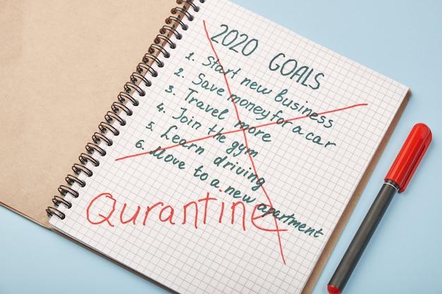 Pagina del blocco note con obiettivi annuali barrati