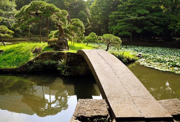 Parco zen