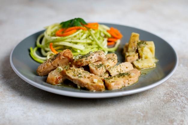 Pollo con spaguetti di zucchine