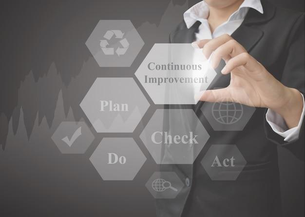 Presentazione imprenditrice. concetto di miglioramento continuo.