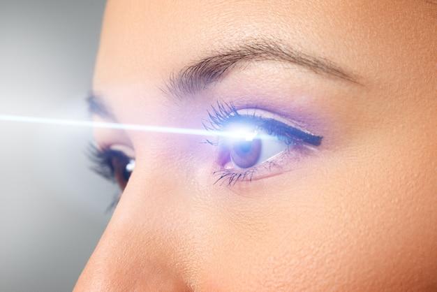 Primo piano dell'occhio di donna. fascio laser sulla cornea. concetto di correzione della visione laser