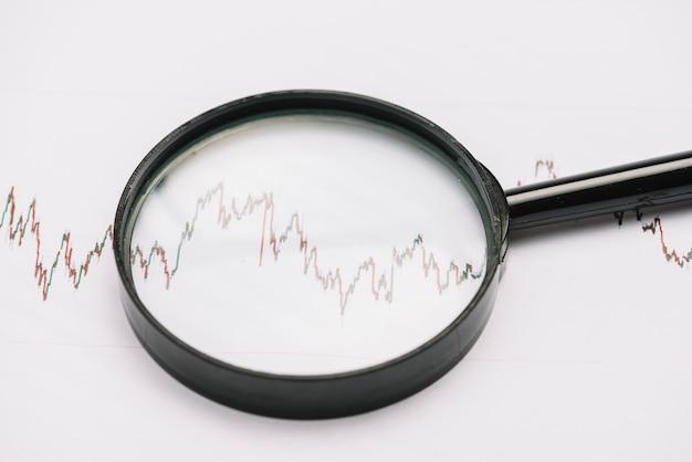 Primo piano di una lente d'ingrandimento sul grafico del mercato azionario