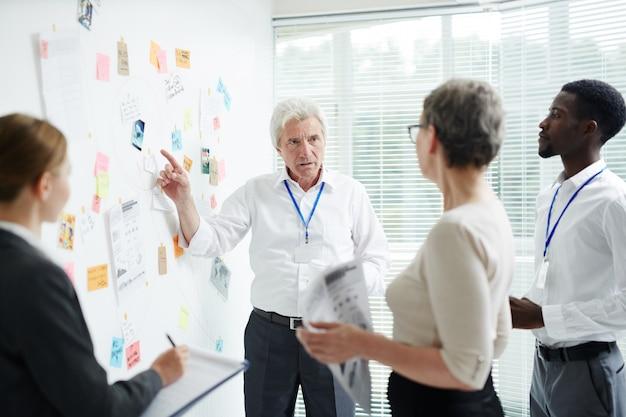 Processo di lavoro presso la sala riunioni