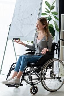 Ritratto di donna adulta in sedia a rotelle