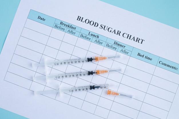 Siringhe sul diagramma di controllo della glicemia o sulla tabella per l'analisi del livello di insulina