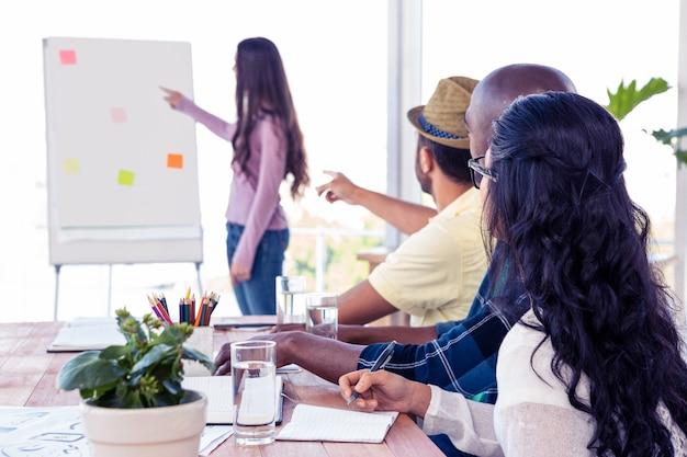 Squadra di affari alla presentazione in ufficio creativo