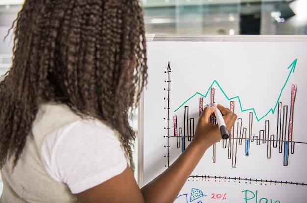 Strategia aziendale attraente del disegno della donna sulla lavagna a fogli mobili.