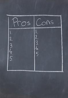 Tabella con numeri confrontando pro e contro