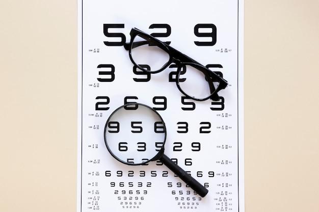 Tabella dei numeri con occhiali e lente d'ingrandimento