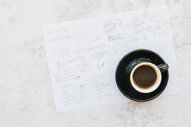 Tazza di caffè su carta con business plan di brainstorming