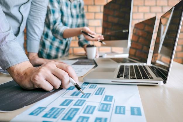 Team di sviluppatori programmatori professionisti, incontro di cooperazione, brainstorming e programmazione nel sito web che lavora su software e tecnologia di codifica, scrittura di codici e database