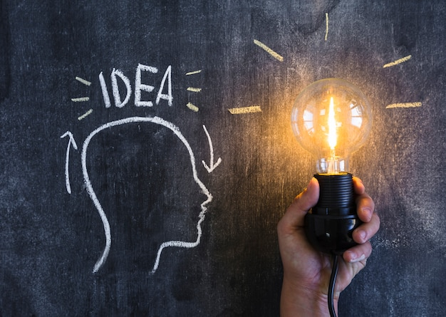 Testo di idea con la faccia del profilo e lampadina illuminata contro la lavagna