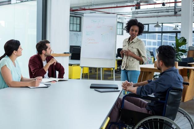 Uomini d'affari che discutono sulla lavagna a fogli mobili durante la riunione
