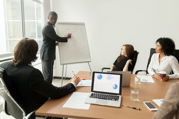 Uomo d'affari afroamericano che dà presentazione che spiega nuovo piano di vendita alla riunione