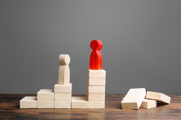 A cabeça cria obstáculos ao crescimento na carreira. falta de elevador social