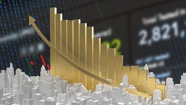 A carta de ouro e a cidade de construção branca para o conceito de negócio ou propriedade renderização em 3d