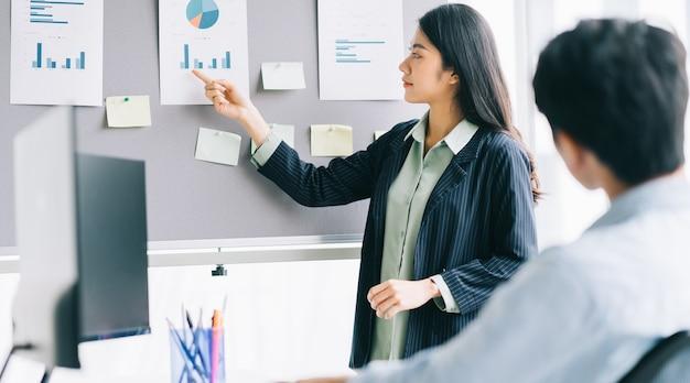 A jovem diretora está elaborando um plano para a equipe implementar