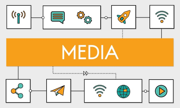 A mídia