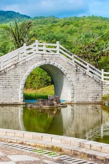 A ponte sobre a lagoa no jardim chinês.